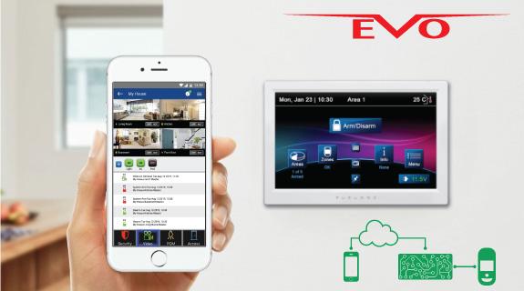 EVO adresabilni sistemi